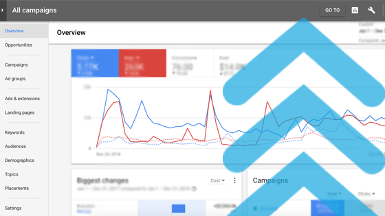 Get Great Adwords Marketing Tips From Nextup!